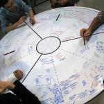 Collaboration: pratiques et outils
